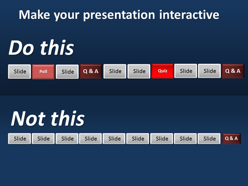 Presentations That Work-interactive
