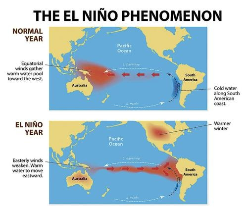 El-Nino-Godzilla-Storms-Brewi