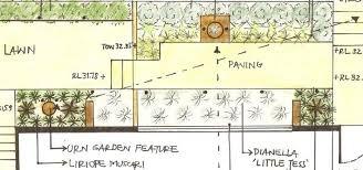 Blog, garden design sketch 1