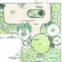 Blog, garden plan 1