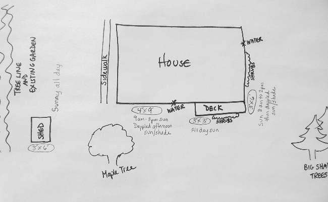 Blog, garden-plan-2