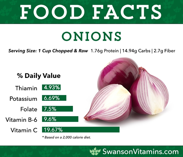 Nutrition in onions (swansonvitamins.com)