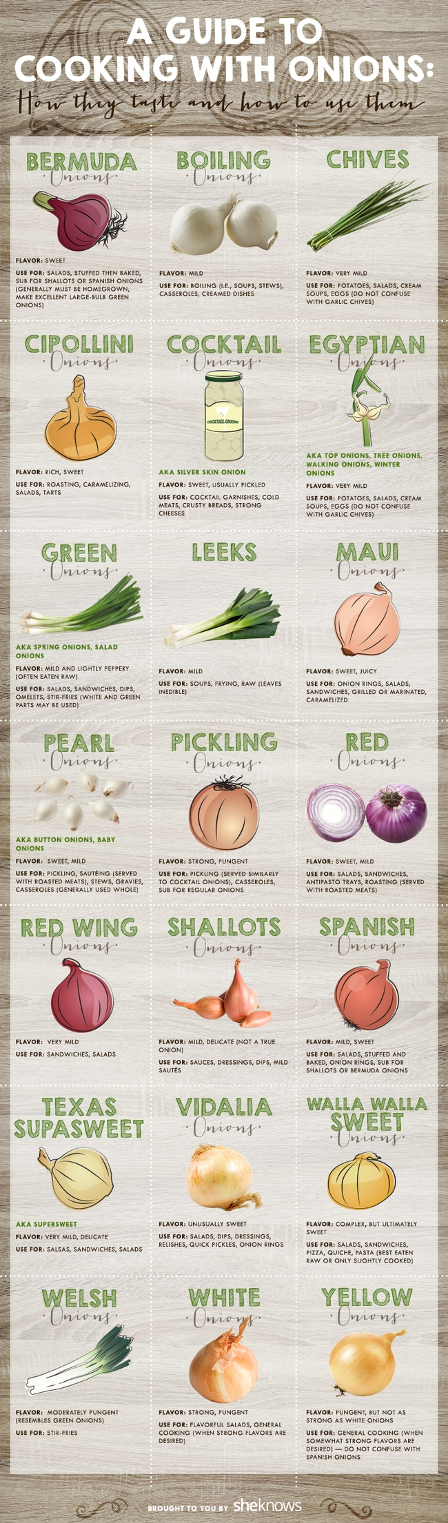 Onions vary in their intense flavor (sheknows.com)