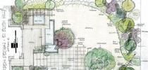 Garden design (Pinterest) for Napa Master Gardener Column Blog