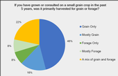 2017 UC Small Grains Survey