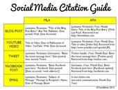 Social-Media-Citations