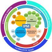 New IPM paradigm