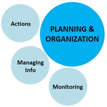 Planning and organization