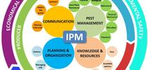 New IPM paradigm for E-Journal of Entomology and Biologicals Blog