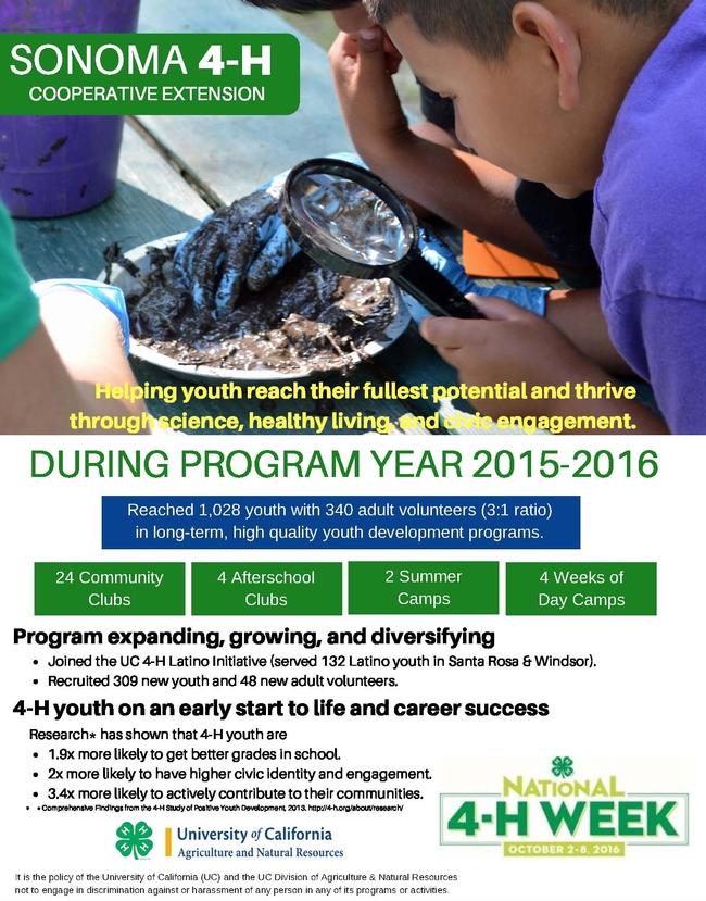 CE Sonoma 4-H 2015-2016 Impact