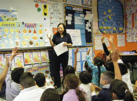 Nutrition Education in the Classroom