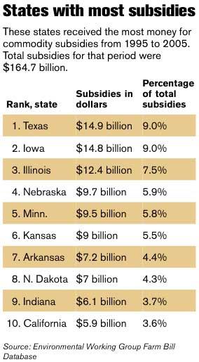 mn_subsidiesgrf