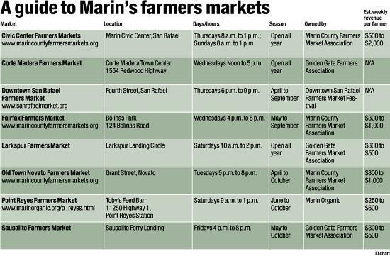 20070823_120137_markets