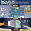 Food Safety Before, During & After a Power Outage