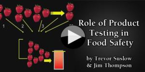 Role of Product Testing in Food Safety part1