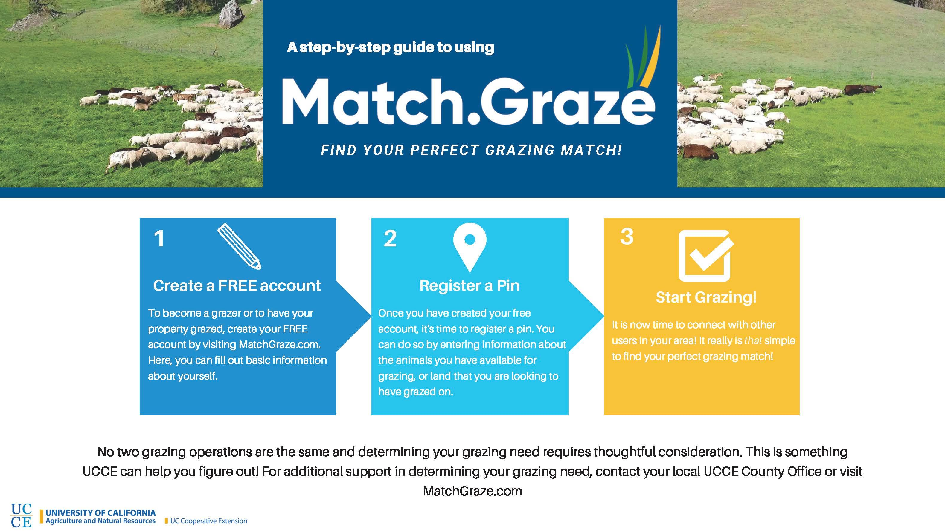 Match.Graze Step-by-Step