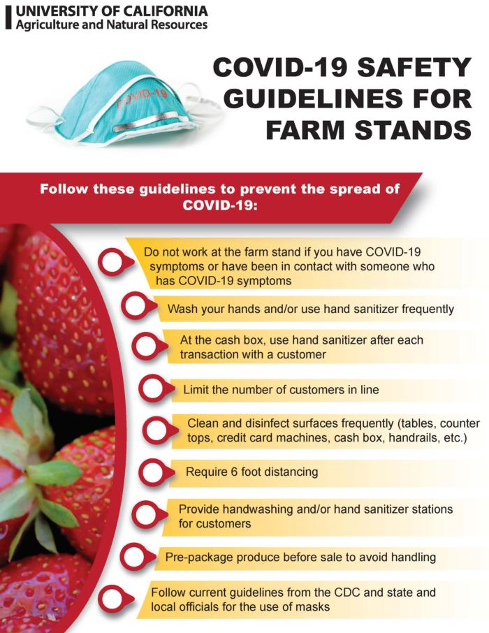 Roadside Stand Guidelines
