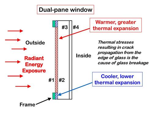 multi pane windows double pane w2 windows fire in california