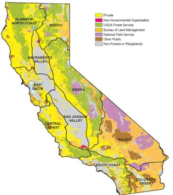 CalFire's 2010 Ownership of Forest and Rangelands in California