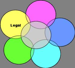 Legal Risk Icon