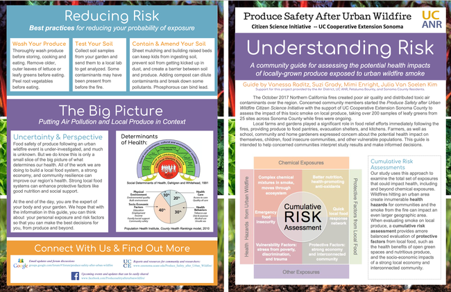 Click above to read a UC-ANR publication on understanding produce safety risks after wildfires