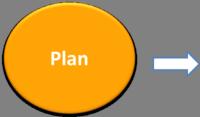 plancircle